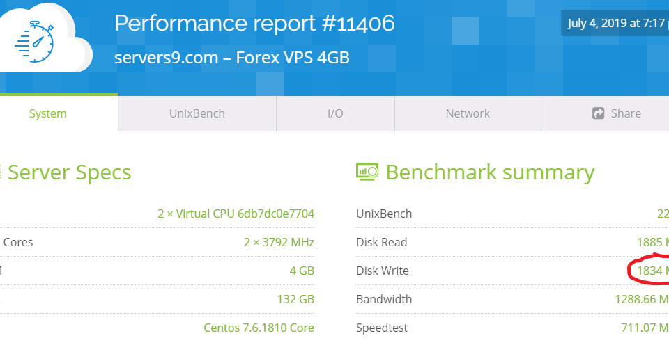 4gb forex vps benchmark result summery